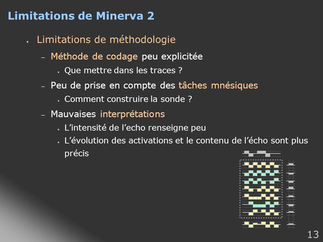 13 Limitations de Minerva 2 Limitations de méthodologie – Méthode de codage peu explicitée Que mettre dans les traces ? – Peu de prise en compte des t