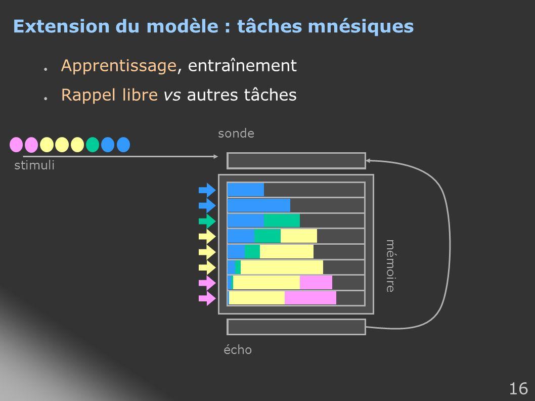 16 Extension du modèle : tâches mnésiques Apprentissage, entraînement Rappel libre vs autres tâches stimuli sonde écho mémoire