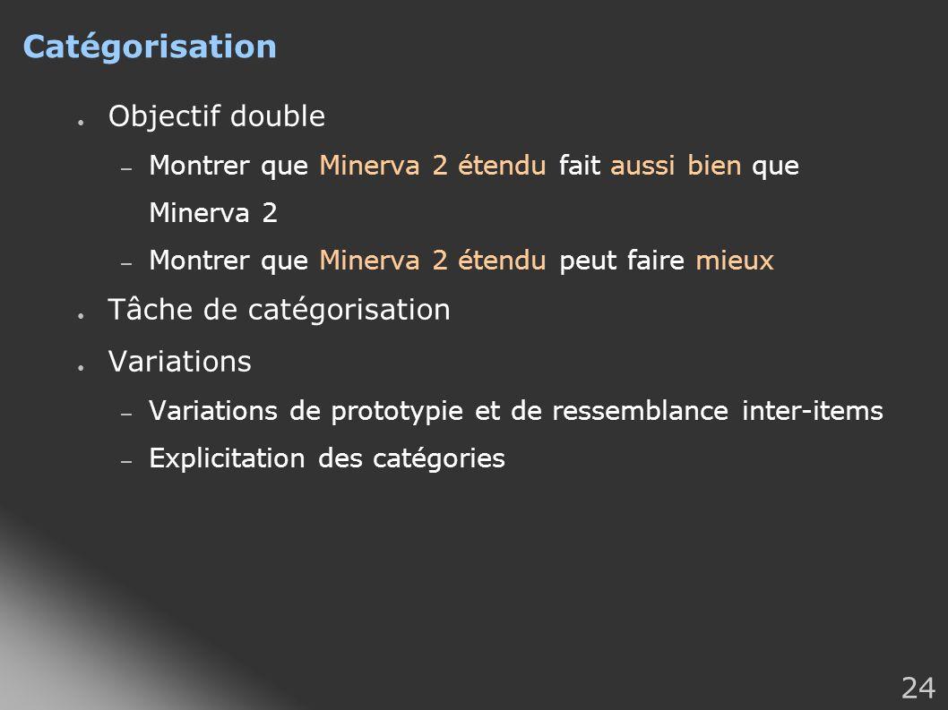 24 Catégorisation Objectif double – Montrer que Minerva 2 étendu fait aussi bien que Minerva 2 – Montrer que Minerva 2 étendu peut faire mieux Tâche d