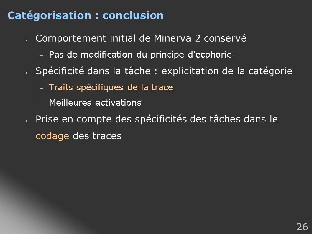 26 Catégorisation : conclusion Comportement initial de Minerva 2 conservé – Pas de modification du principe decphorie Spécificité dans la tâche : expl