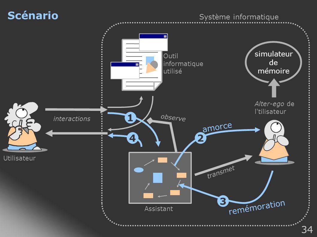 34 Scénario Utilisateur Outil informatique utilisé Système informatique Alter-ego de l'tilisateur transmet interactions observe Assistant 1 amorce 2 r