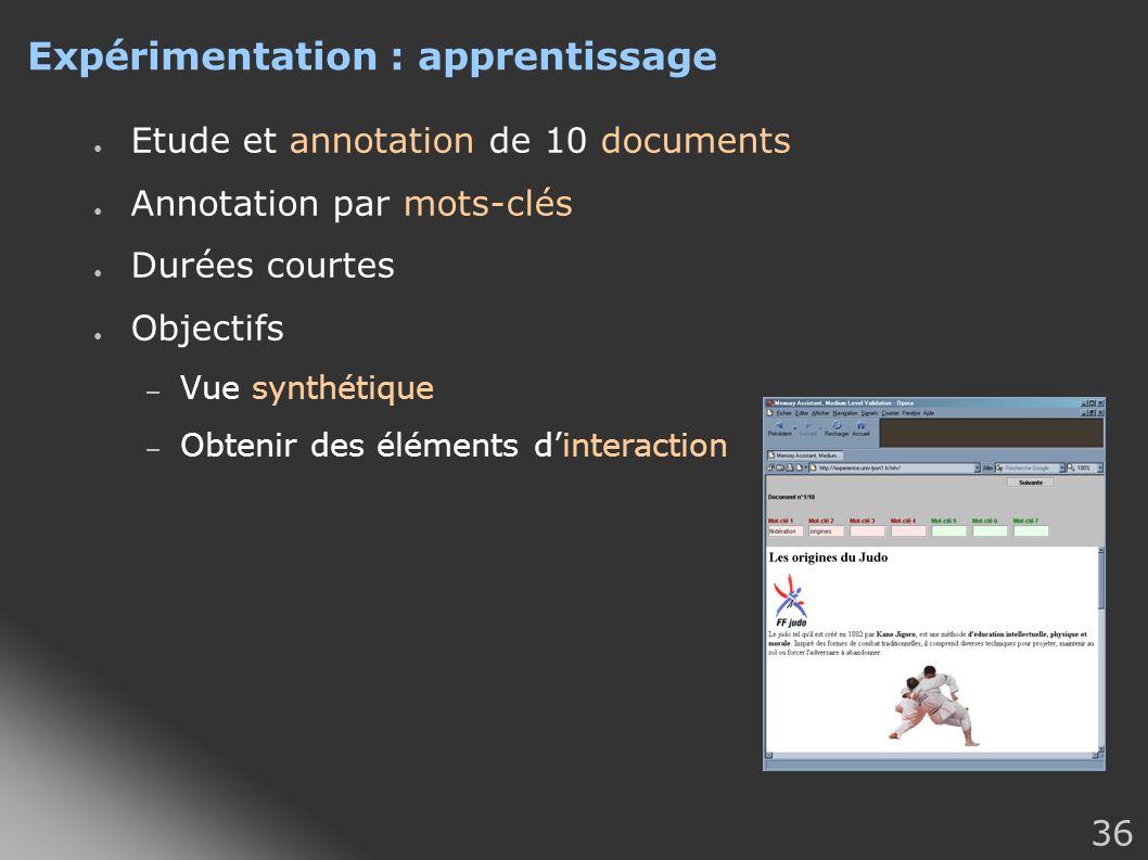 36 Expérimentation : apprentissage Etude et annotation de 10 documents Annotation par mots-clés Durées courtes Objectifs – Vue synthétique – Obtenir d