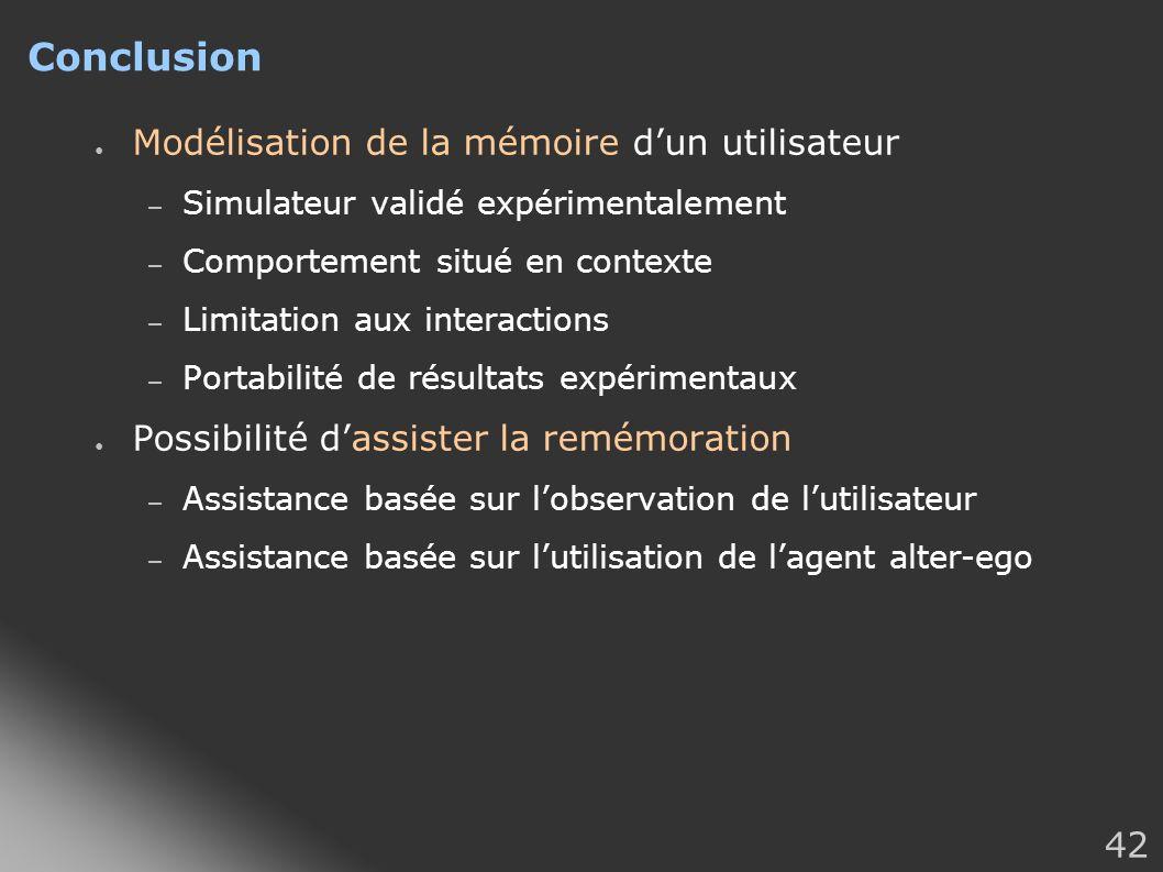 42 Conclusion Modélisation de la mémoire dun utilisateur – Simulateur validé expérimentalement – Comportement situé en contexte – Limitation aux inter