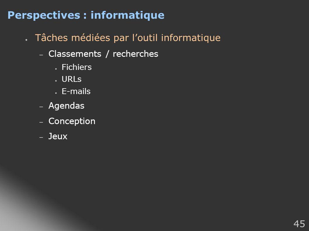 45 Perspectives : informatique Tâches médiées par loutil informatique – Classements / recherches Fichiers URLs E-mails – Agendas – Conception – Jeux