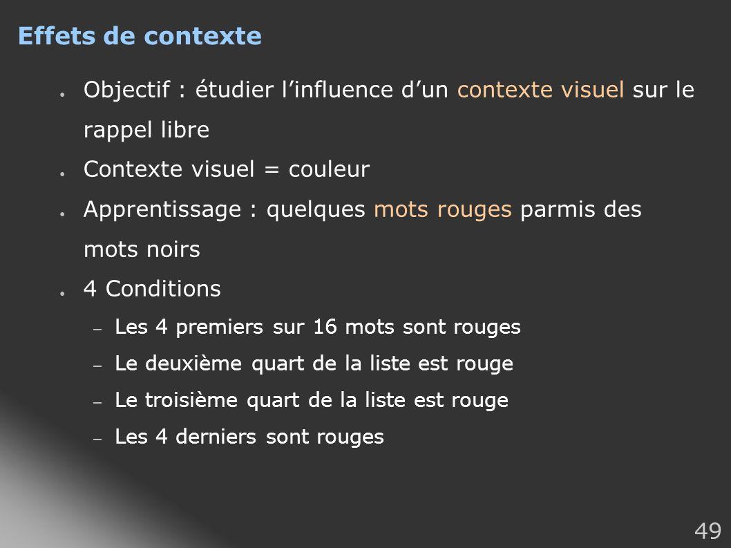 49 Effets de contexte Objectif : étudier linfluence dun contexte visuel sur le rappel libre Contexte visuel = couleur Apprentissage : quelques mots ro