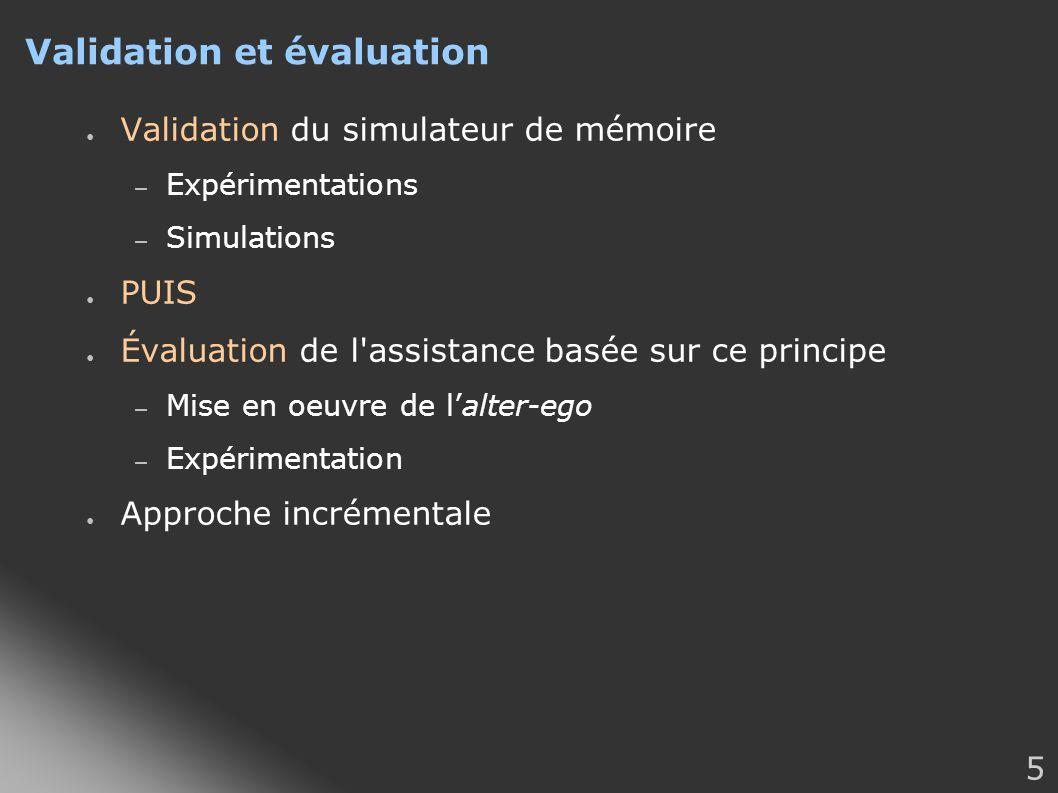 5 Validation et évaluation Validation du simulateur de mémoire – Expérimentations – Simulations PUIS Évaluation de l'assistance basée sur ce principe