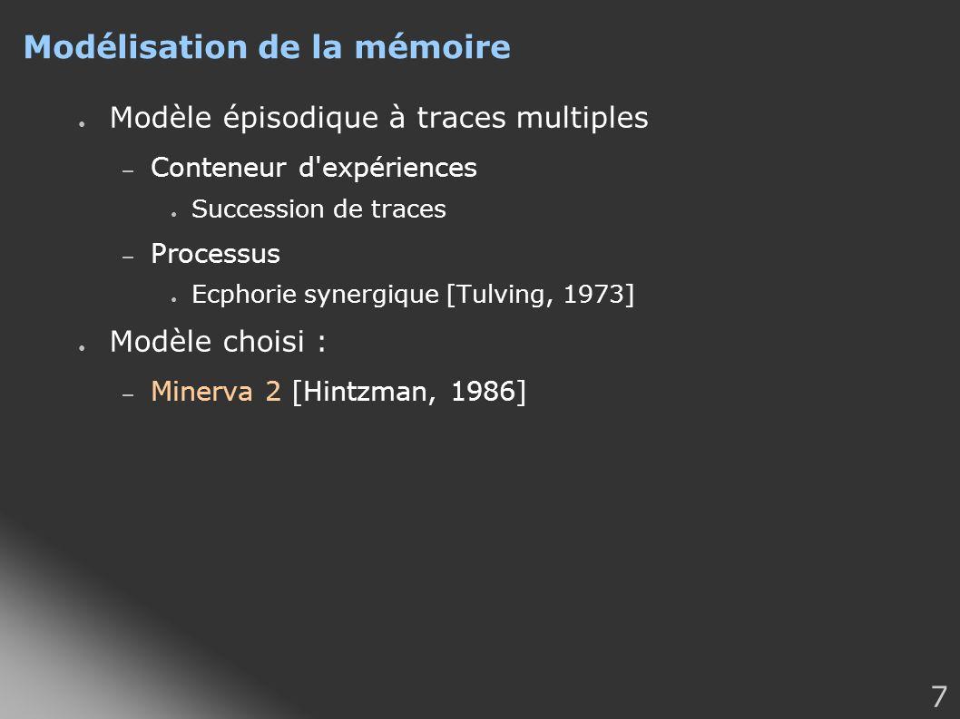 7 Modélisation de la mémoire Modèle épisodique à traces multiples – Conteneur d'expériences Succession de traces – Processus Ecphorie synergique [Tulv