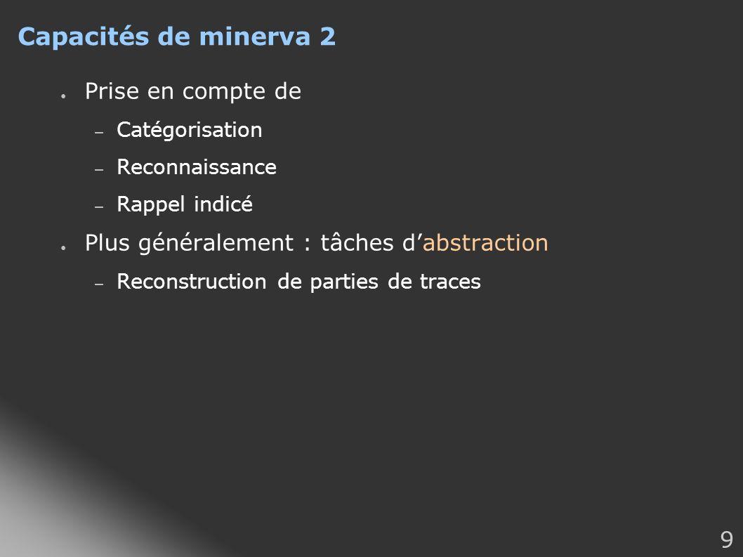9 Capacités de minerva 2 Prise en compte de – Catégorisation – Reconnaissance – Rappel indicé Plus généralement : tâches dabstraction – Reconstruction