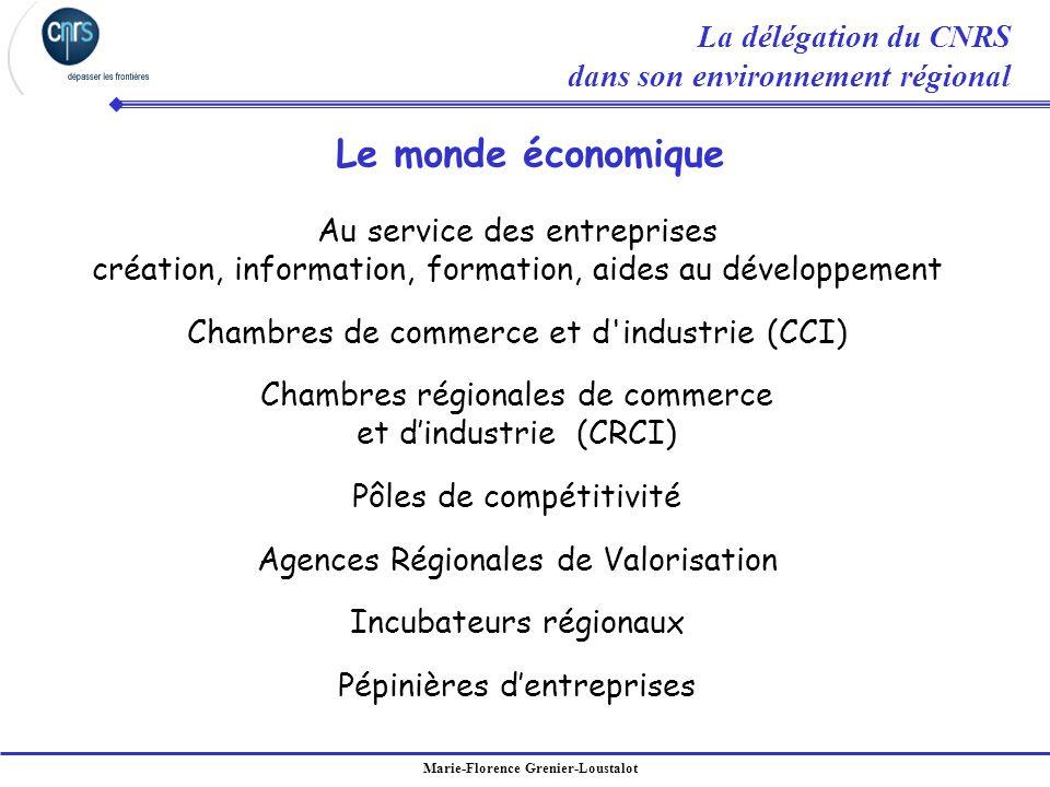 Marie-Florence Grenier-Loustalot Au service des entreprises création, information, formation, aides au développement Chambres de commerce et d'industr