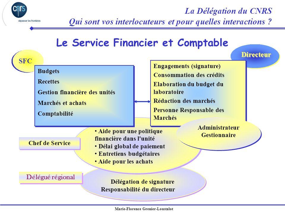 Marie-Florence Grenier-Loustalot Le Service Financier et Comptable La Délégation du CNRS Qui sont vos interlocuteurs et pour quelles interactions ? Di