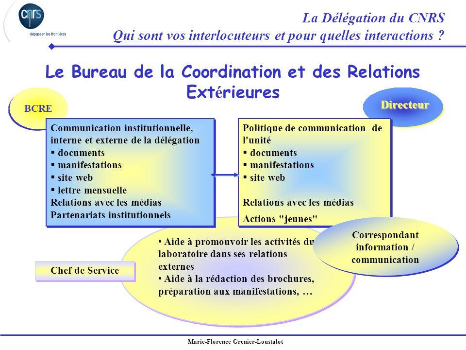 Marie-Florence Grenier-Loustalot Le Bureau de la Coordination et des Relations Ext é rieures Directeur Aide à promouvoir les activités du laboratoire