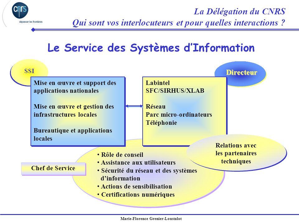 Marie-Florence Grenier-Loustalot Le Service des Systèmes dInformation SSI Directeur Rôle de conseil Assistance aux utilisateurs Sécurité du réseau et