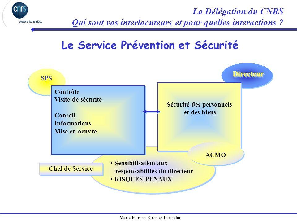 Marie-Florence Grenier-Loustalot Le Service Prévention et Sécurité SPS DirecteurDirecteur Sensibilisation aux responsabilités du directeur RISQUES PEN