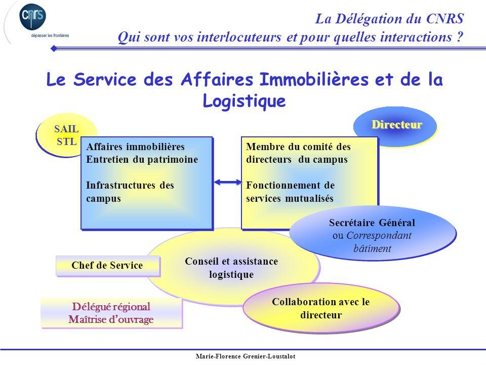 Marie-Florence Grenier-Loustalot Le Service des Affaires Immobilières et de la Logistique SAIL STL SAIL STL Directeur Conseil et assistance logistique