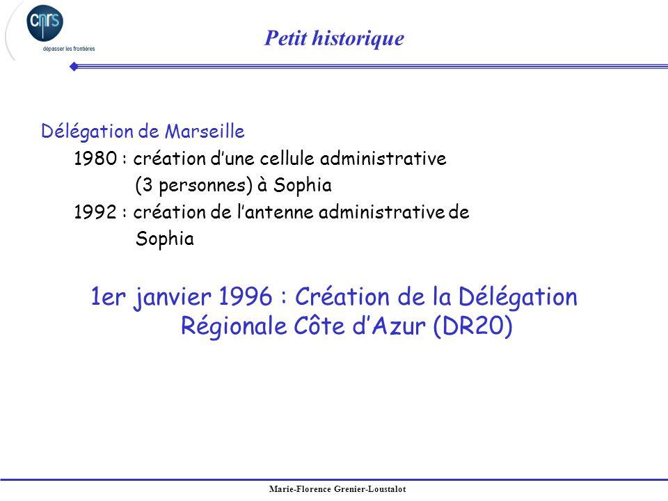Marie-Florence Grenier-Loustalot Petit historique Délégation de Marseille 1980 : création dune cellule administrative (3 personnes) à Sophia 1992 : cr