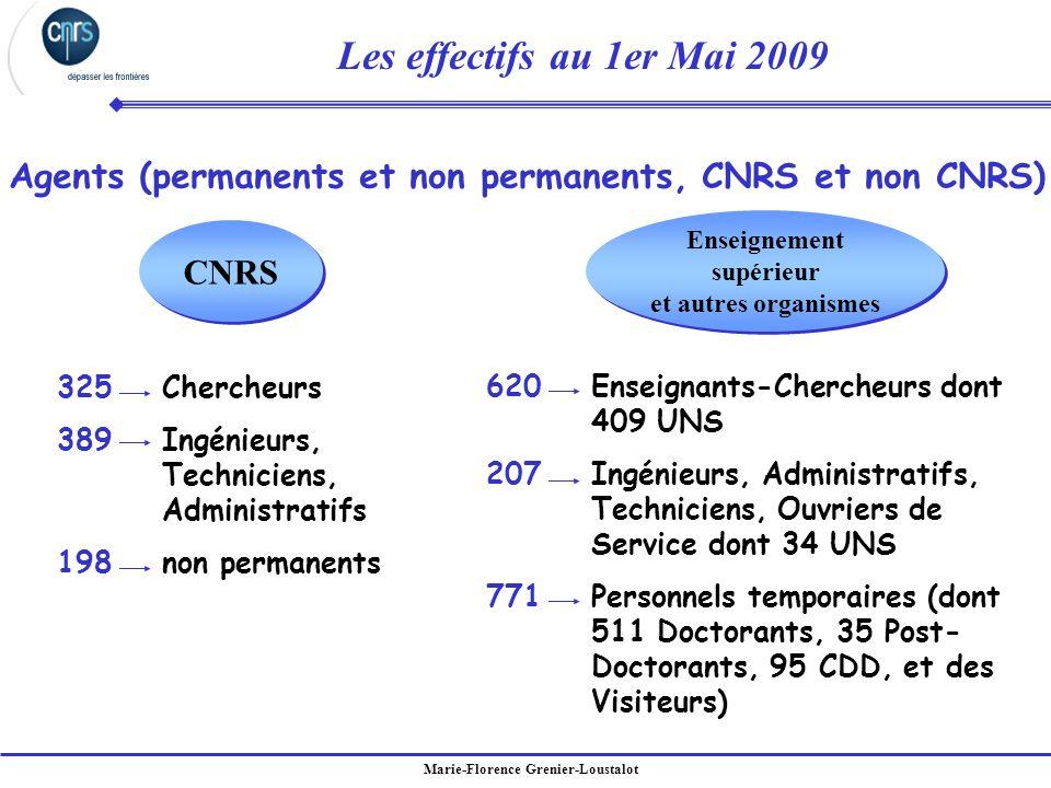 Marie-Florence Grenier-Loustalot Agents (permanents et non permanents, CNRS et non CNRS) 325 Chercheurs 389 Ingénieurs, Techniciens, Administratifs 19
