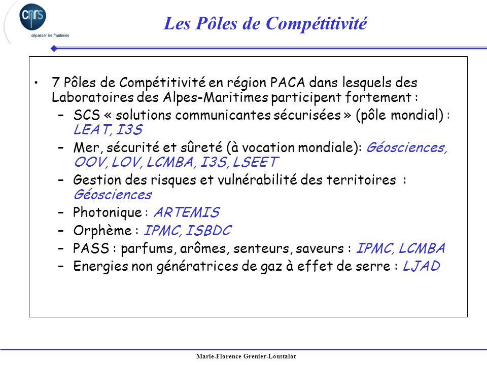 Marie-Florence Grenier-Loustalot Les Pôles de Compétitivité 7 Pôles de Compétitivité en région PACA dans lesquels des Laboratoires des Alpes-Maritimes