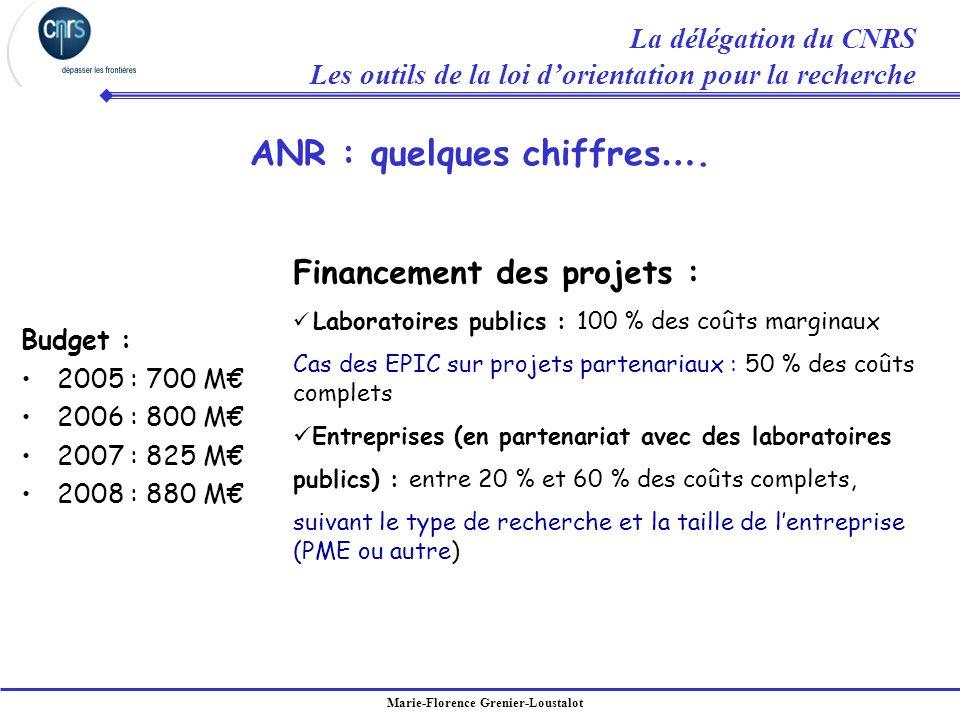 Marie-Florence Grenier-Loustalot ANR : quelques chiffres …. Budget : 2005 : 700 M 2006 : 800 M 2007 : 825 M 2008 : 880 M Financement des projets : Lab