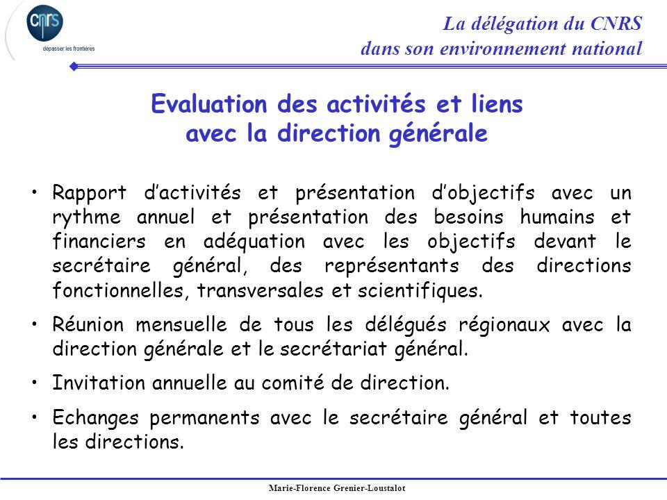 Marie-Florence Grenier-Loustalot Rapport dactivités et présentation dobjectifs avec un rythme annuel et présentation des besoins humains et financiers