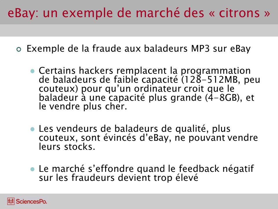 Exemple de la fraude aux baladeurs MP3 sur eBay Certains hackers remplacent la programmation de baladeurs de faible capacité (128-512MB, peu couteux)