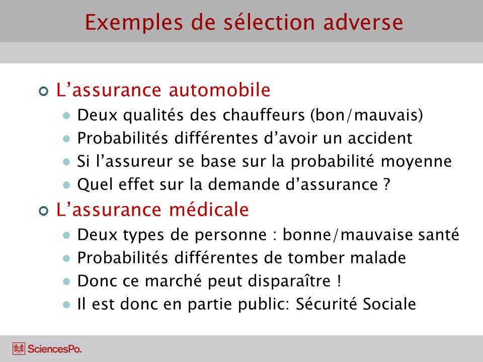 Exemples de sélection adverse Lassurance automobile Deux qualités des chauffeurs (bon/mauvais) Probabilités différentes davoir un accident Si lassureu