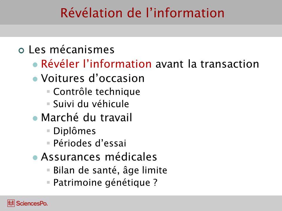 Révélation de linformation Les mécanismes Révéler linformation avant la transaction Voitures doccasion Contrôle technique Suivi du véhicule Marché du