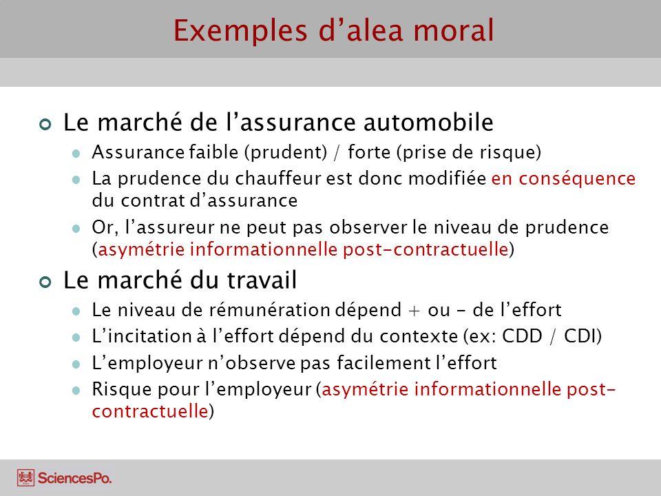 Exemples dalea moral Le marché de lassurance automobile Assurance faible (prudent) / forte (prise de risque) La prudence du chauffeur est donc modifié