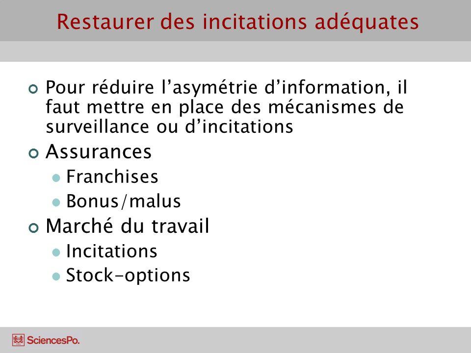 Restaurer des incitations adéquates Pour réduire lasymétrie dinformation, il faut mettre en place des mécanismes de surveillance ou dincitations Assur