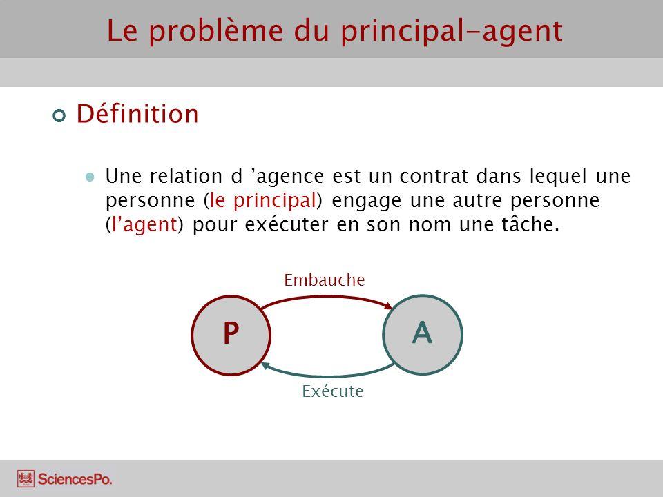 Définition Une relation d agence est un contrat dans lequel une personne (le principal) engage une autre personne (lagent) pour exécuter en son nom un