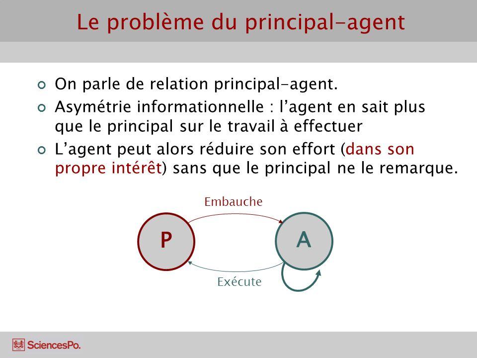 Le problème du principal-agent On parle de relation principal-agent. Asymétrie informationnelle : lagent en sait plus que le principal sur le travail