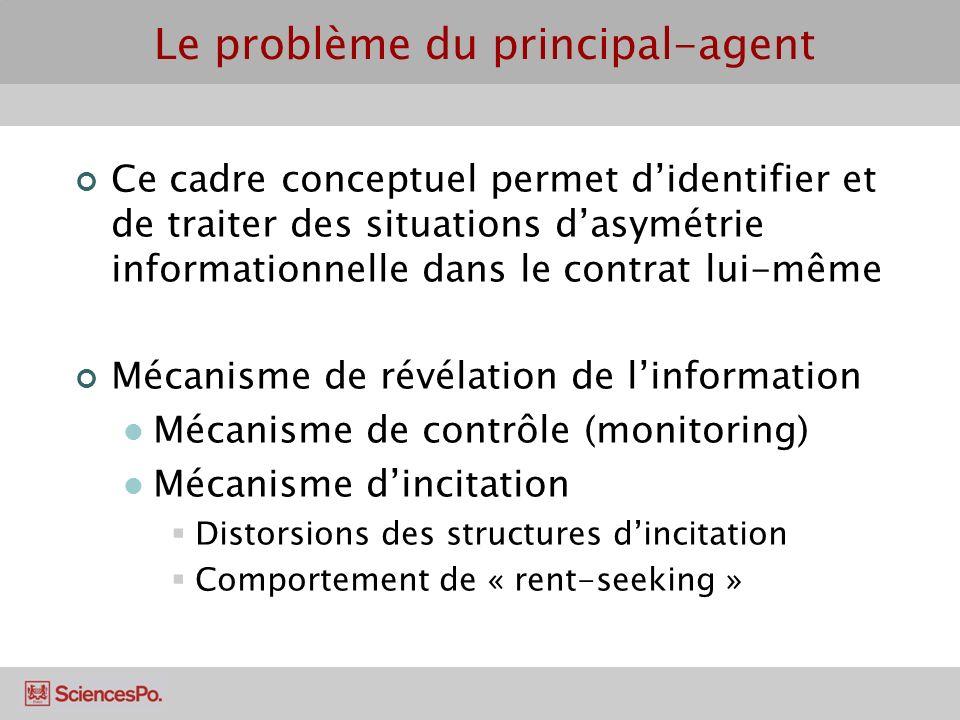 Ce cadre conceptuel permet didentifier et de traiter des situations dasymétrie informationnelle dans le contrat lui-même Mécanisme de révélation de li