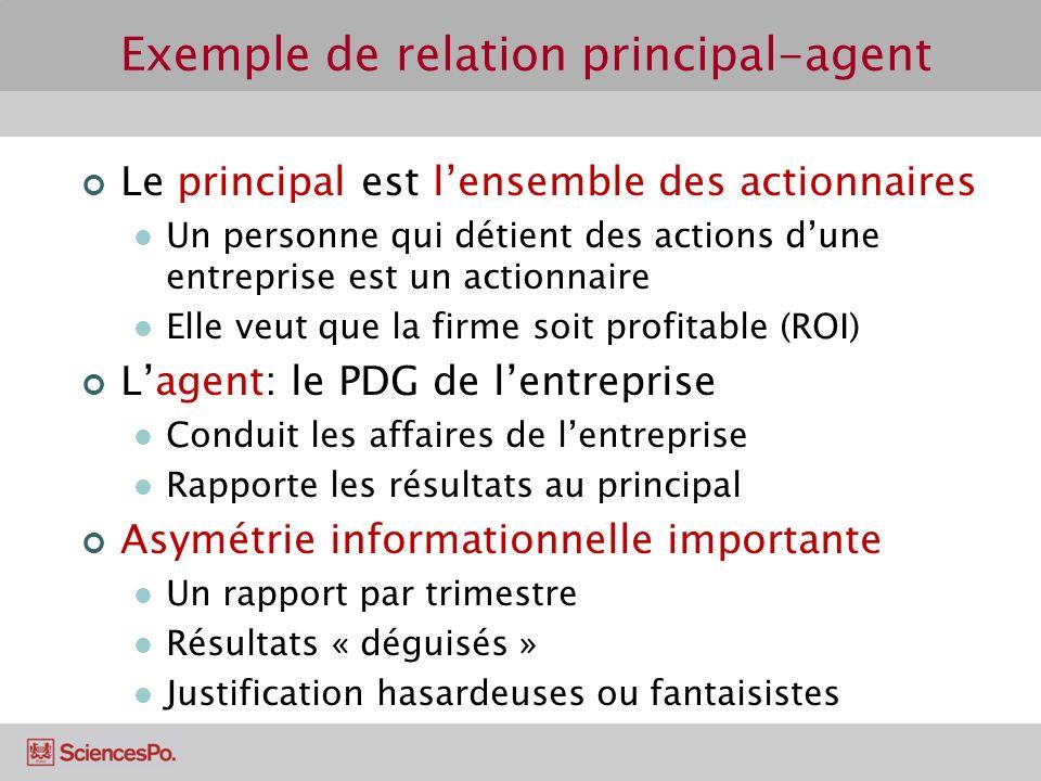 Exemple de relation principal-agent Le principal est lensemble des actionnaires Un personne qui détient des actions dune entreprise est un actionnaire