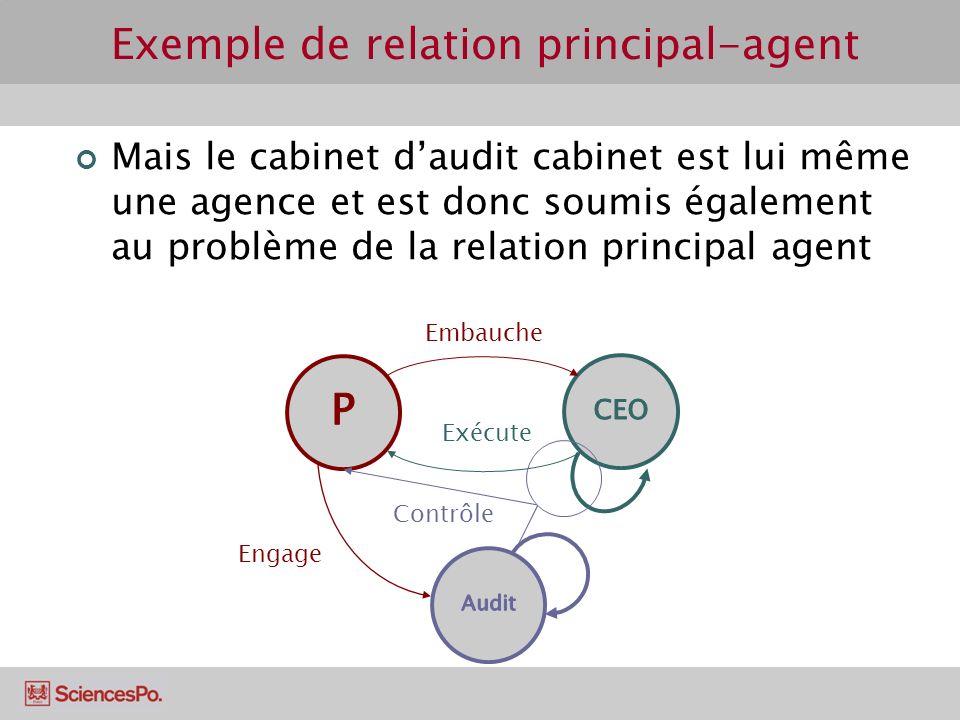 Mais le cabinet daudit cabinet est lui même une agence et est donc soumis également au problème de la relation principal agent Exemple de relation pri