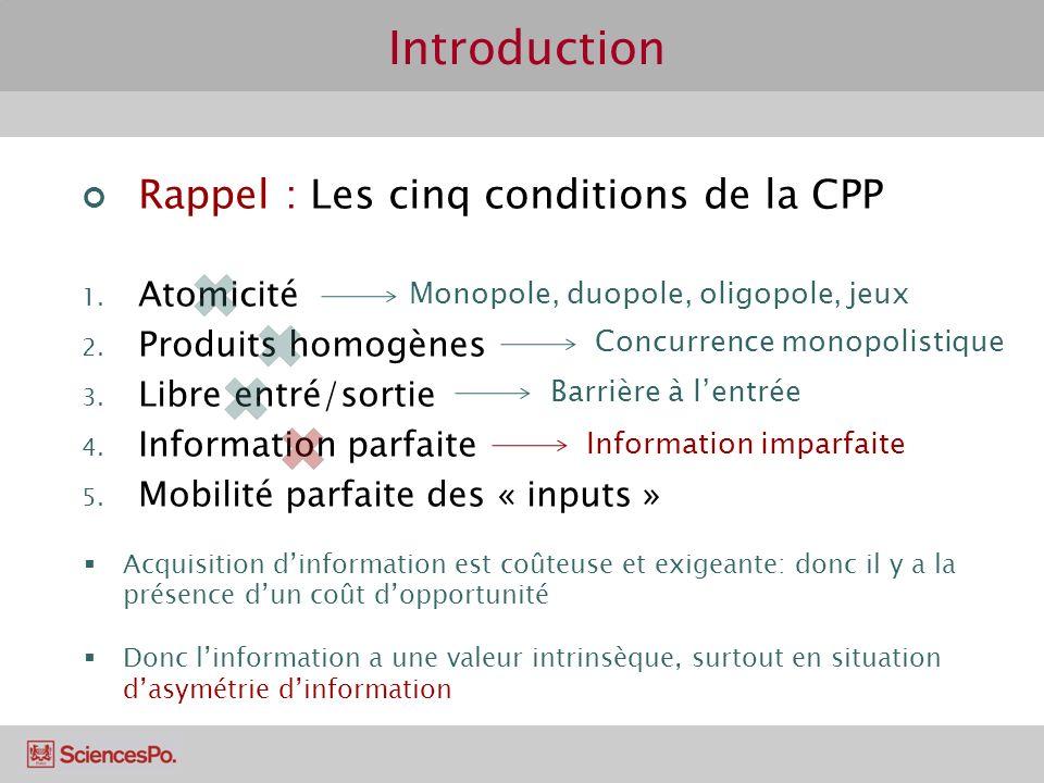 Introduction Rappel : Les cinq conditions de la CPP 1. Atomicité 2. Produits homogènes 3. Libre entré/sortie 4. Information parfaite 5. Mobilité parfa