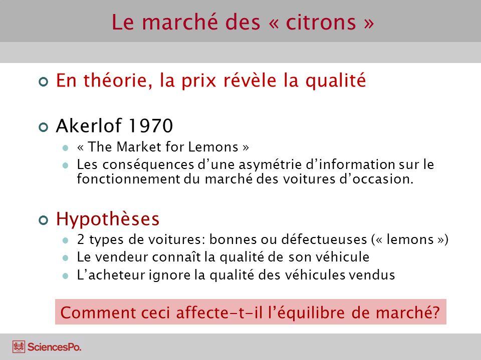 Le marché des « citrons » En théorie, la prix révèle la qualité Akerlof 1970 « The Market for Lemons » Les conséquences dune asymétrie dinformation su