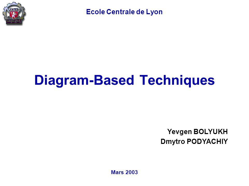Diagram-Based Techniques Ecole Centrale de Lyon Yevgen BOLYUKH Dmytro PODYACHIY Mars 2003