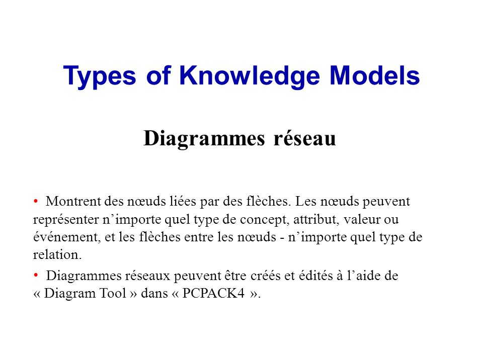 Types of Knowledge Models Diagrammes réseau Montrent des nœuds liées par des flèches.
