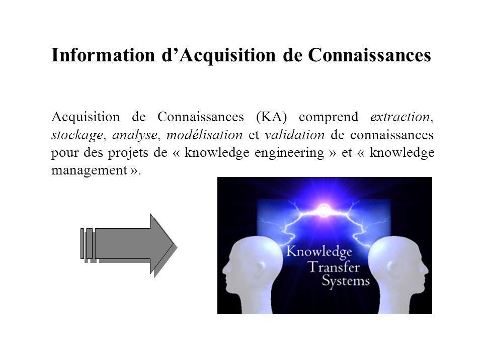 Information dAcquisition de Connaissances Acquisition de Connaissances (KA) comprend extraction, stockage, analyse, modélisation et validation de connaissances pour des projets de « knowledge engineering » et « knowledge management ».