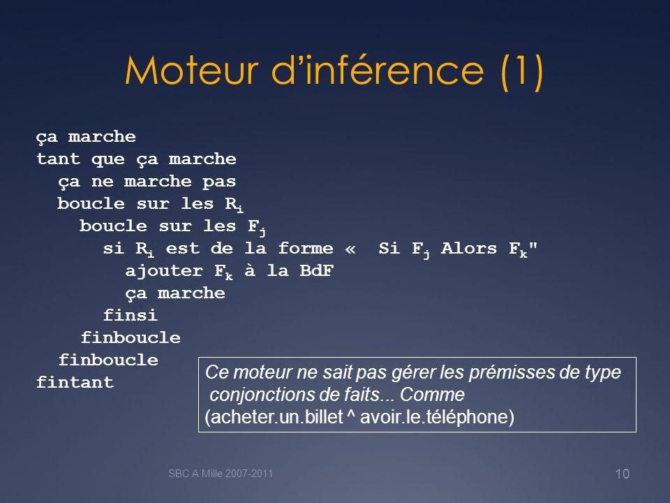 Moteur dinférence (1) SBC A Mille 2007-2011 10 ça marche tant que ça marche ça ne marche pas boucle sur les R i boucle sur les F j si R i est de la fo
