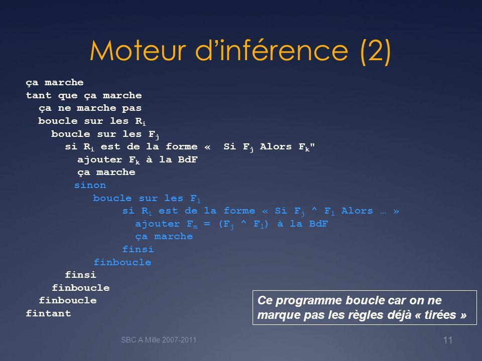 Moteur dinférence (2) SBC A Mille 2007-2011 11 ça marche tant que ça marche ça ne marche pas boucle sur les R i boucle sur les F j si R i est de la fo