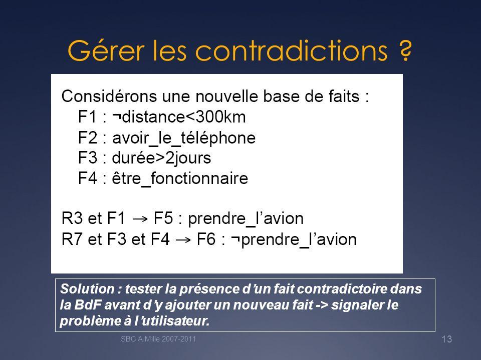 Gérer les contradictions ? SBC A Mille 2007-2011 13 Solution : tester la présence dun fait contradictoire dans la BdF avant dy ajouter un nouveau fait