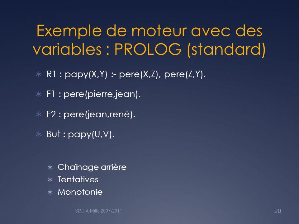Exemple de moteur avec des variables : PROLOG (standard) R1 : papy(X,Y) :- pere(X,Z), pere(Z,Y). F1 : pere(pierre,jean). F2 : pere(jean,rené). But : p