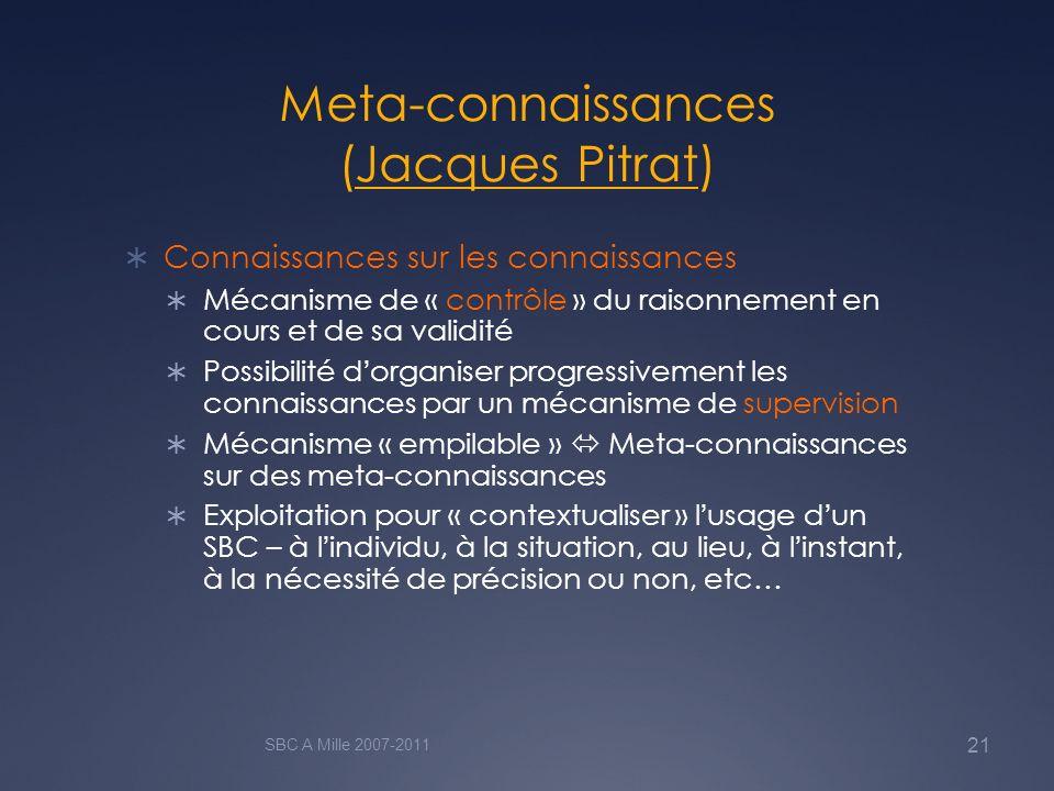 Meta-connaissances (Jacques Pitrat)Jacques Pitrat Connaissances sur les connaissances Mécanisme de « contrôle » du raisonnement en cours et de sa vali