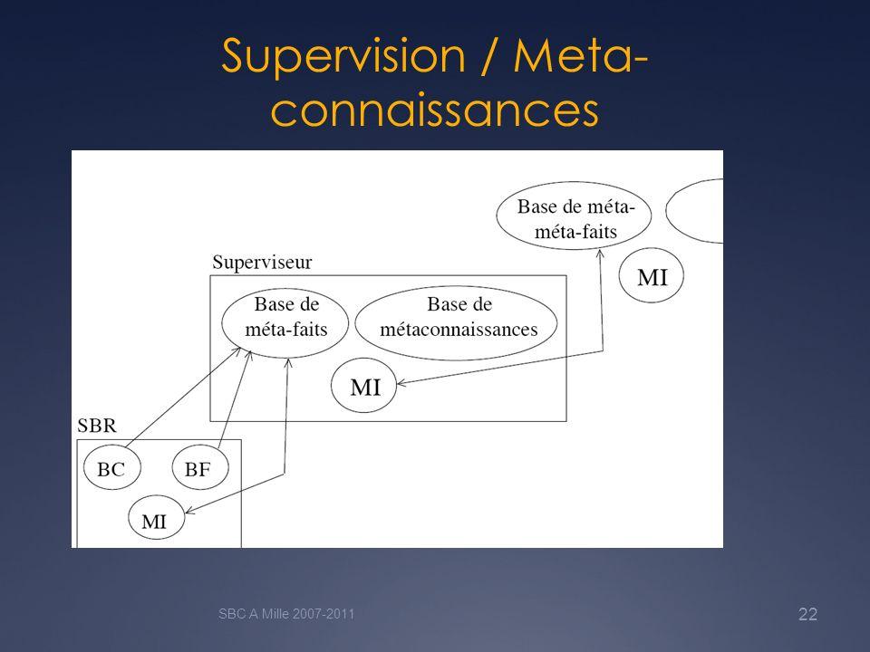 Supervision / Meta- connaissances SBC A Mille 2007-2011 22