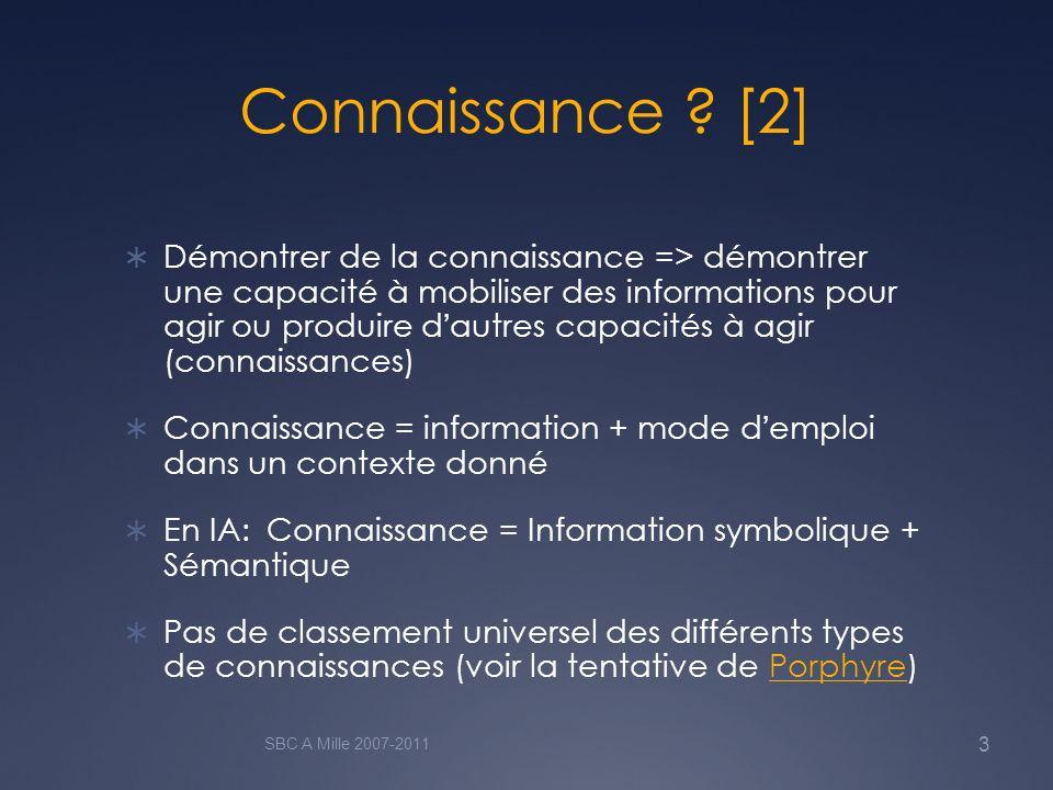Connaissance ? [2] Démontrer de la connaissance => démontrer une capacité à mobiliser des informations pour agir ou produire dautres capacités à agir