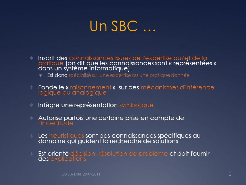 Un SBC … Inscrit des connaissances issues de lexpertise ou/et de la pratique (on dit que les connaissances sont « représentées » dans un système infor