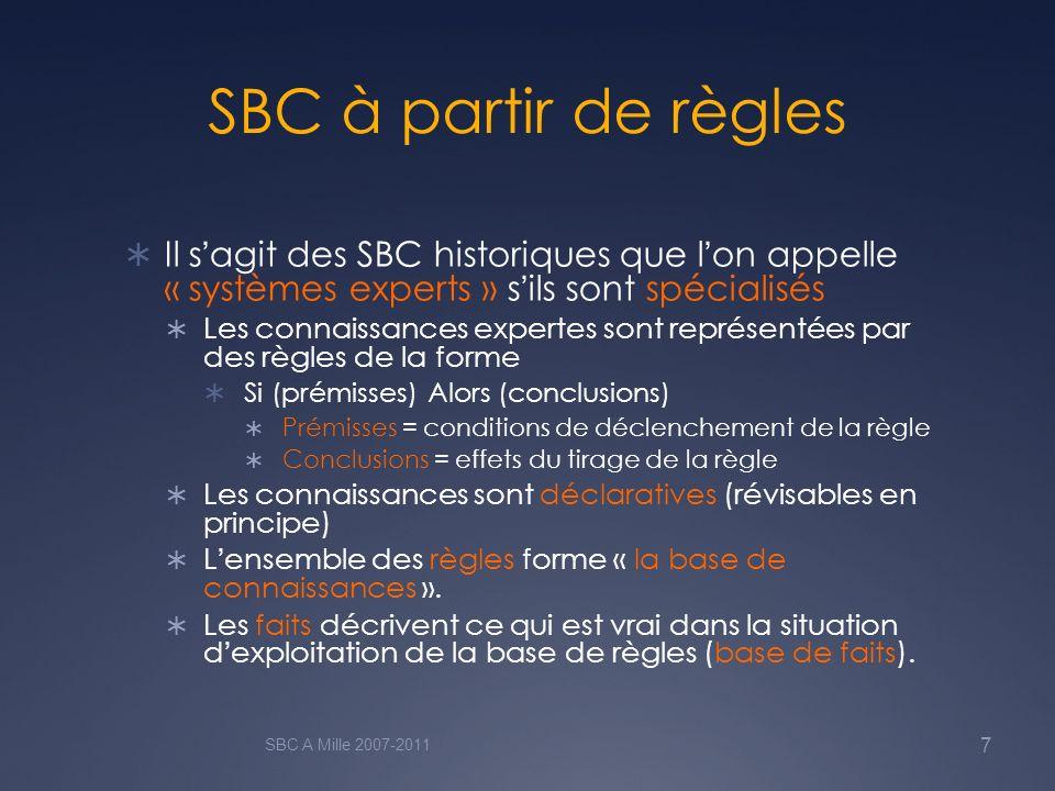 SBC à partir de règles Il sagit des SBC historiques que lon appelle « systèmes experts » sils sont spécialisés Les connaissances expertes sont représe