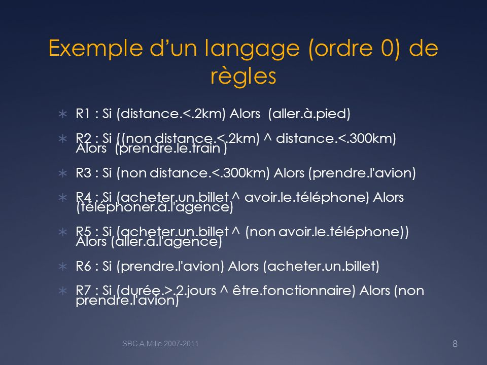 Exemple dun langage (ordre 0) de règles R1 : Si (distance.<.2km) Alors (aller.à.pied) R2 : Si ((non distance.<.2km) ^ distance.<.300km) Alors (prendre