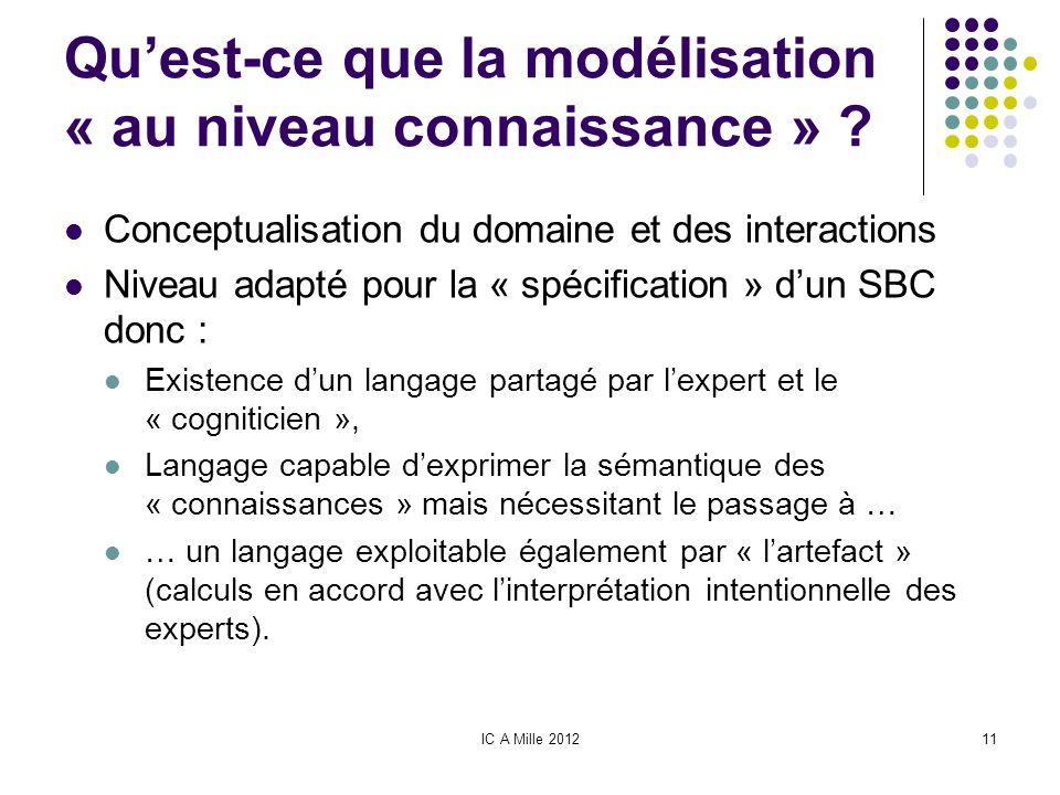 IC A Mille 201211 Quest-ce que la modélisation « au niveau connaissance » ? Conceptualisation du domaine et des interactions Niveau adapté pour la « s