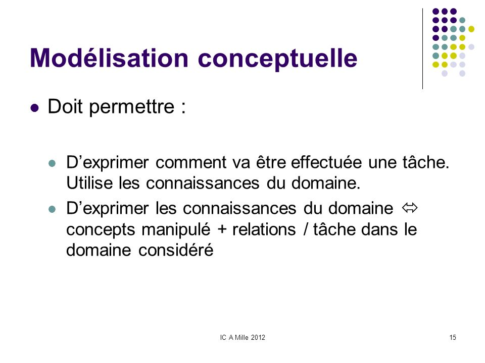 IC A Mille 201215 Modélisation conceptuelle Doit permettre : Dexprimer comment va être effectuée une tâche. Utilise les connaissances du domaine. Dexp